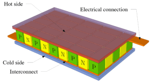thermoelectric module waste heat to power
