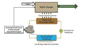 waste heat to power diagram