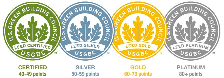 Leed certification for your green home sustaining our world for Leed for homes rating system