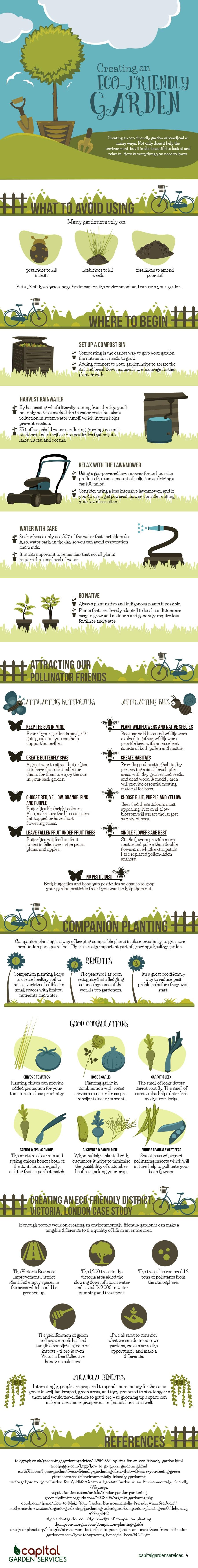 Ecofriendly-Garden infographic